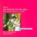 Mozart: Le Nozze di Figaro / Erich Kleiber, Siepi, Gueden